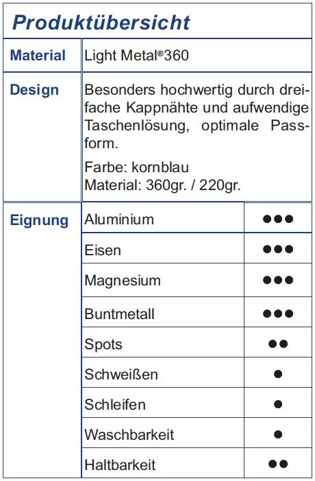 Tabelle_LightMetal360